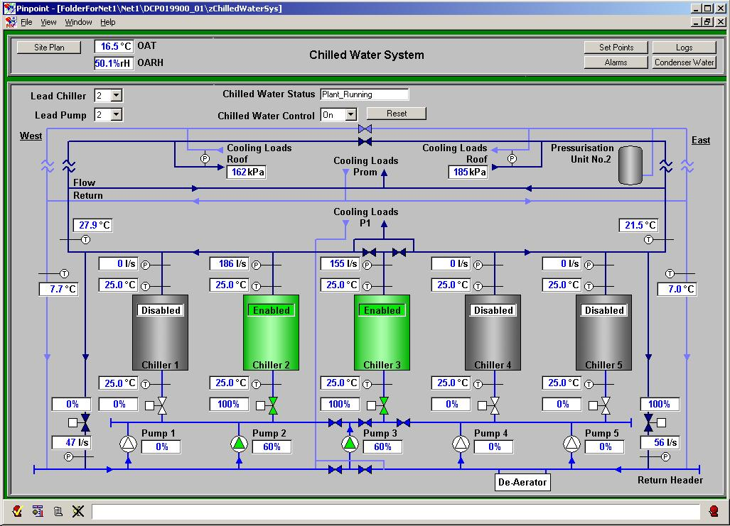 Chilled Water System Schematic http://www.lanitron.com/services.htm